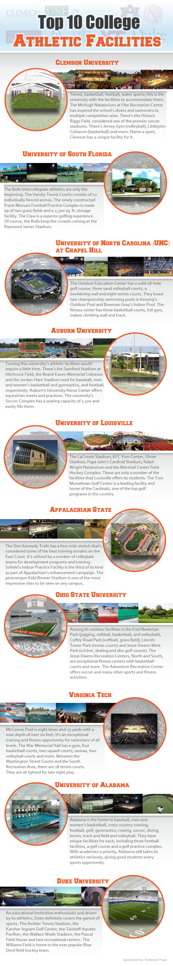 Top 10 Best College Athletic Facilities