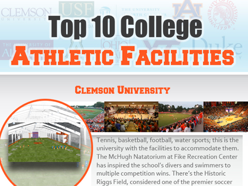 Top 10 College Athletic Facilities